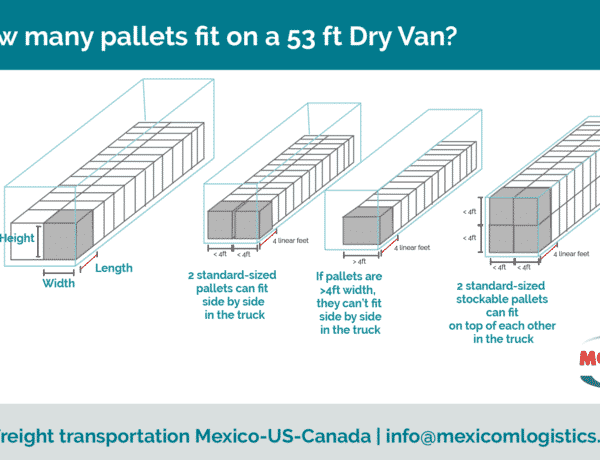 how-many-pallets-fit-on-a-truck-2